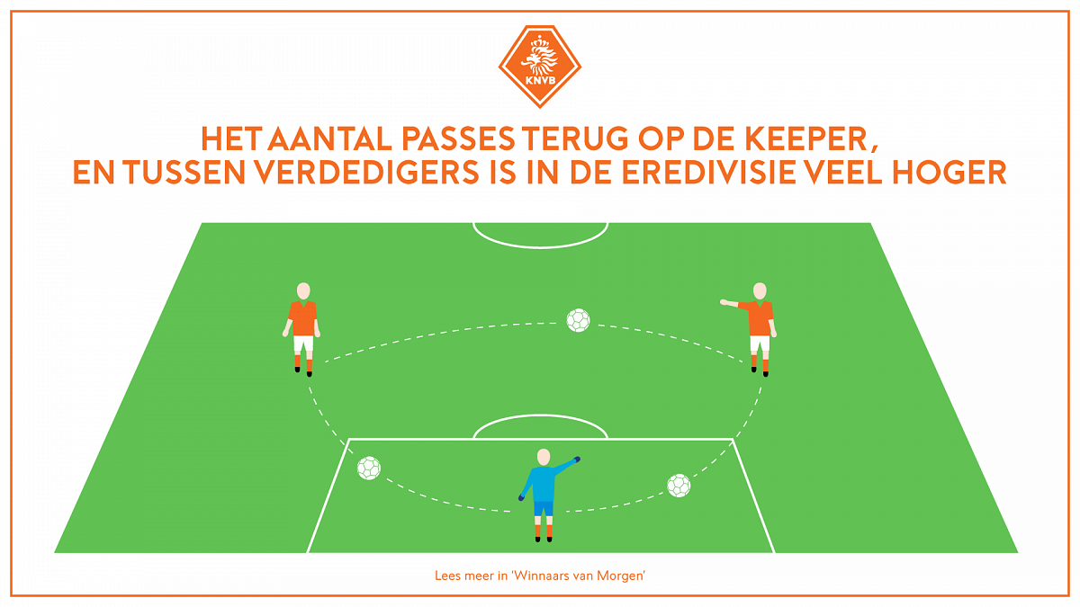 KNVB_Illustratie_passes_1920x1080px